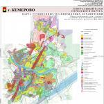 карта техногенных ограничений, генеральный план города Кемерово